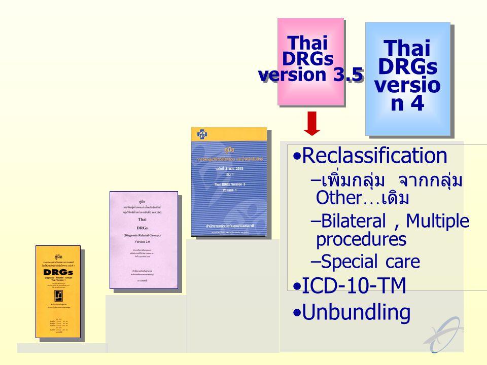 Thai DRGs version 4 Reclassification ICD-10-TM Unbundling Thai DRGs
