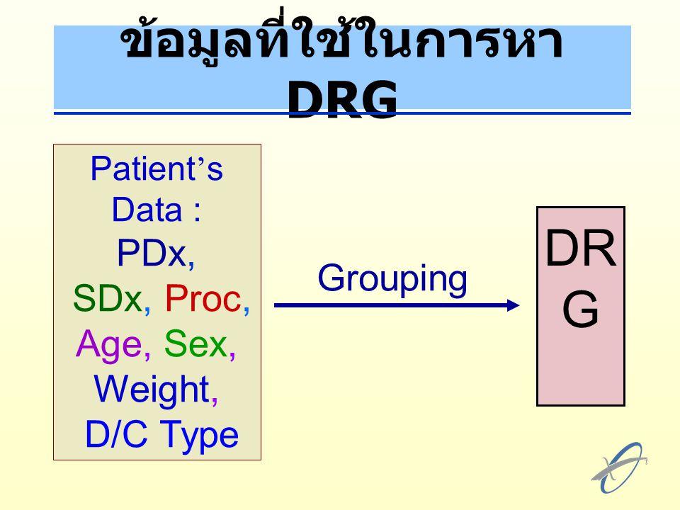 ข้อมูลที่ใช้ในการหา DRG