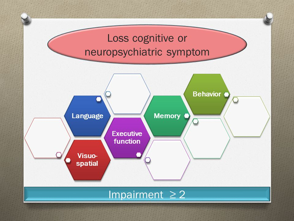 Loss cognitive or neuropsychiatric symptom