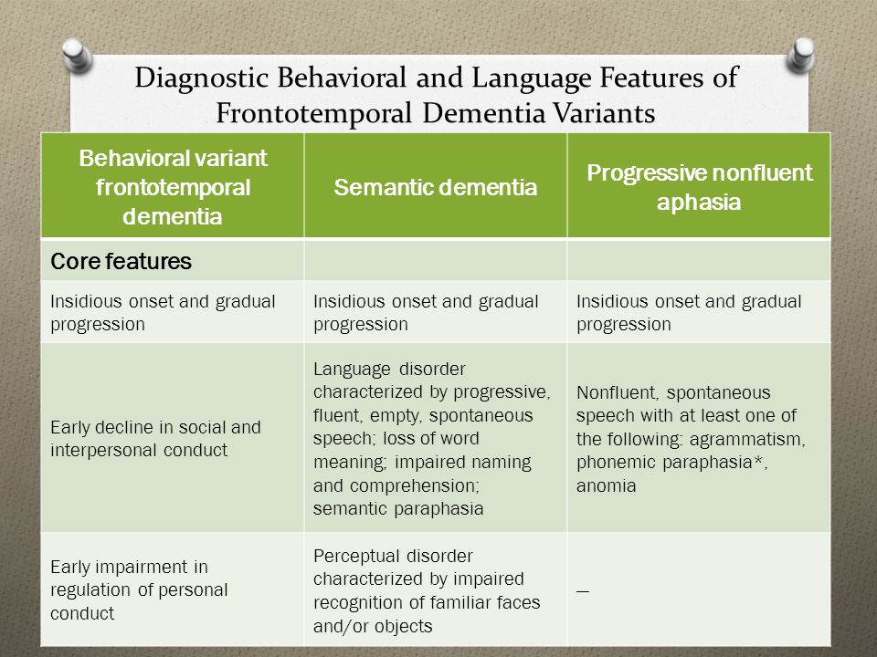 Diagnostic Behavioral and Language Features of Frontotemporal Dementia Variants