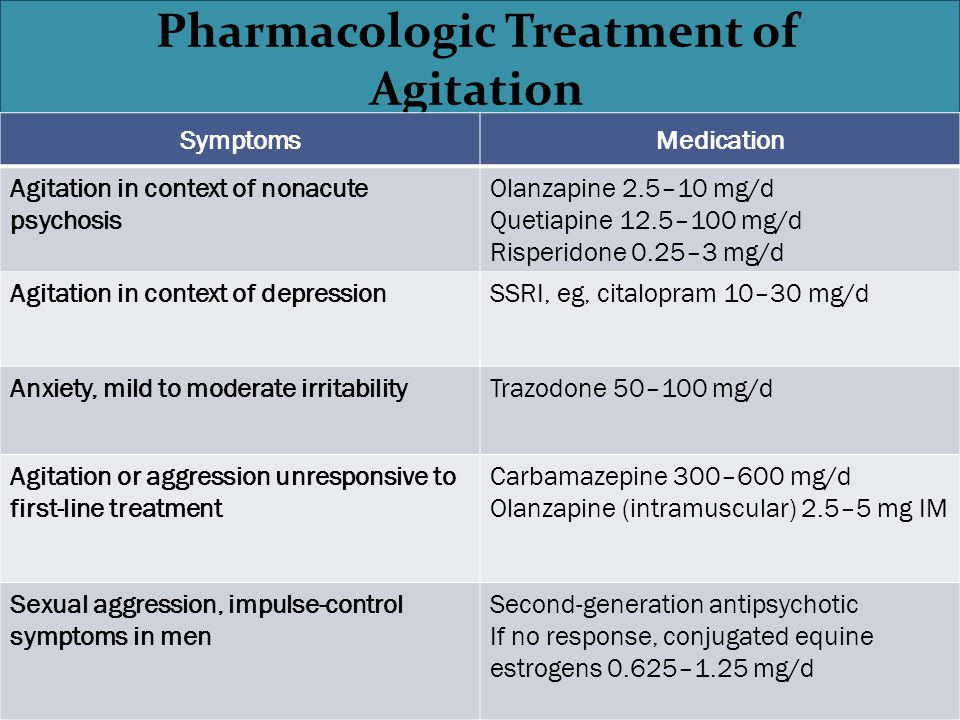 Pharmacologic Treatment of Agitation