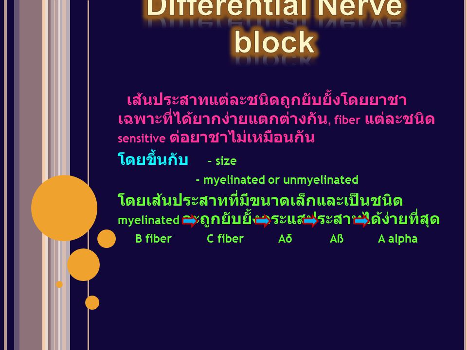 Differential Nerve block