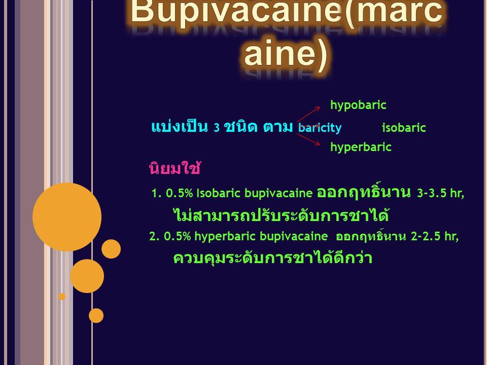 Bupivacaine(marcaine)