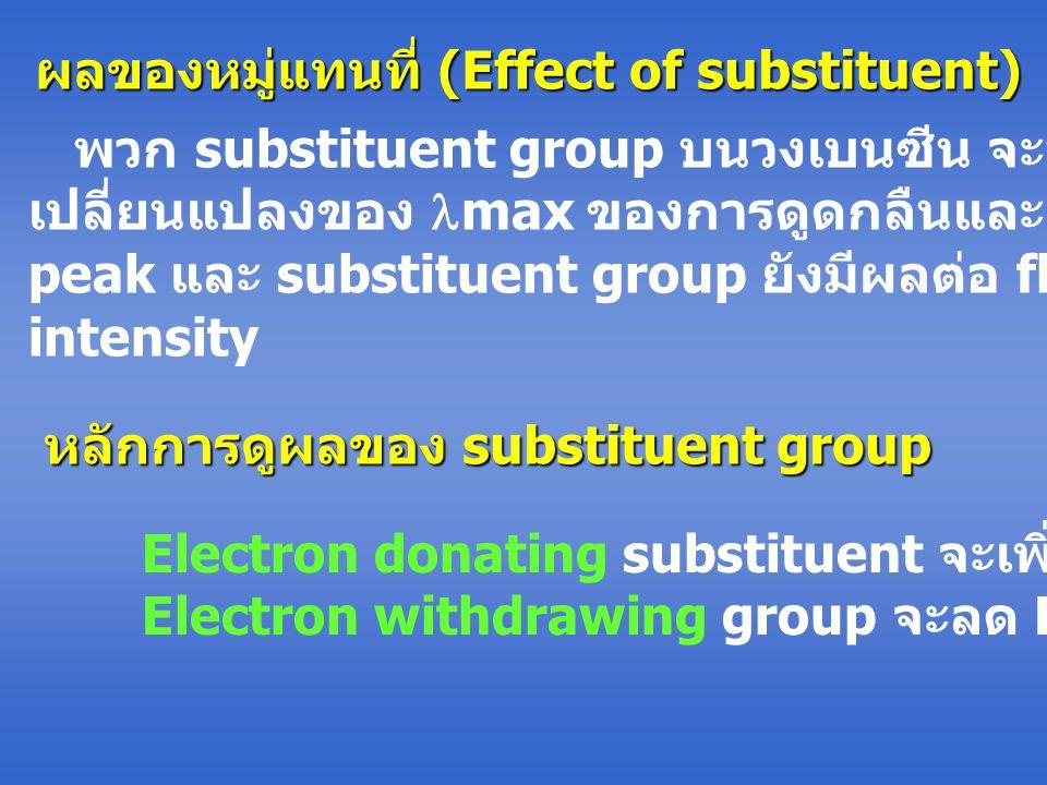 ผลของหมู่แทนที่ (Effect of substituent)