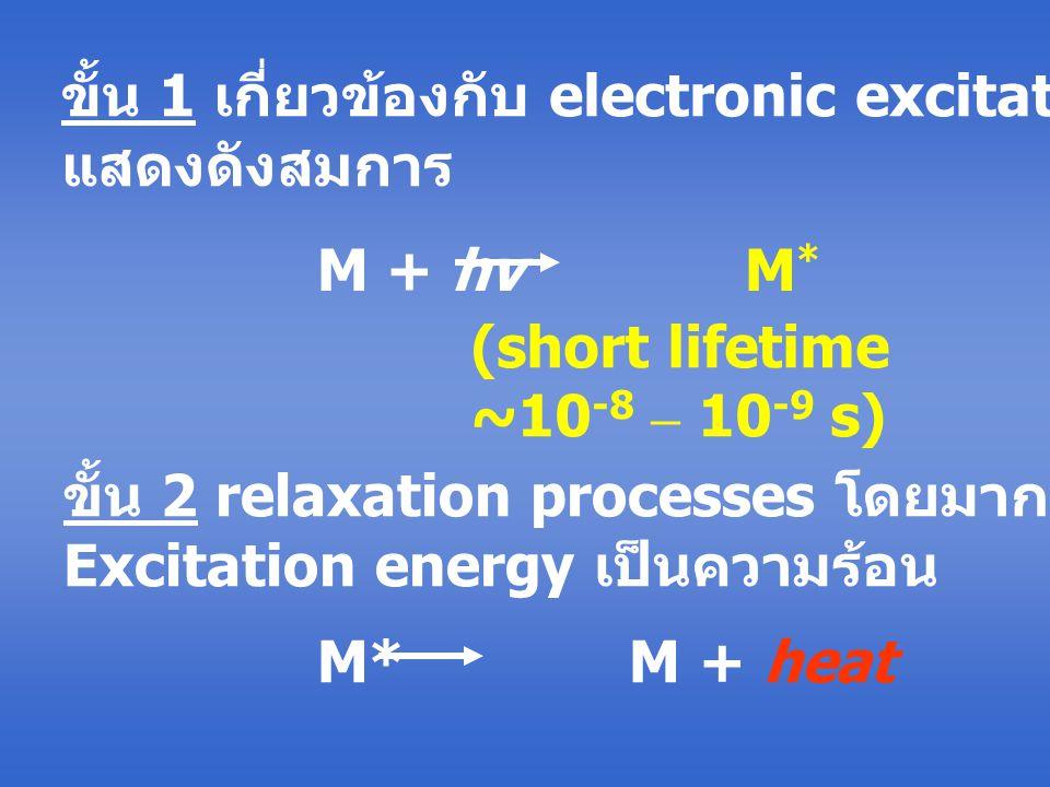 ขั้น 1 เกี่ยวข้องกับ electronic excitation ซึ่งสามารถ