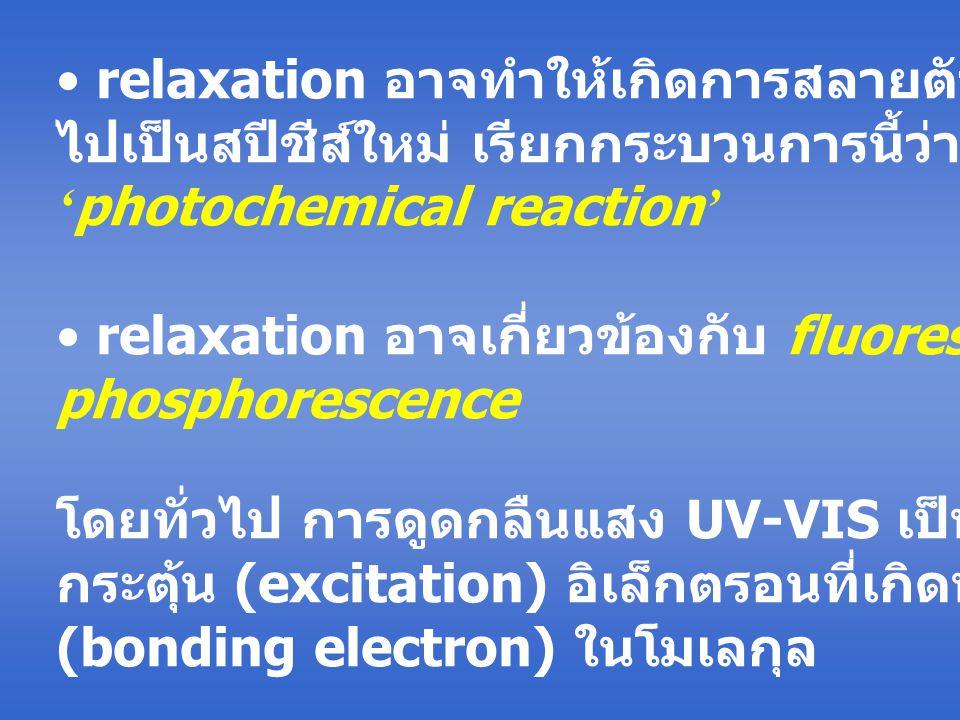 relaxation อาจทำให้เกิดการสลายตัวของ M*
