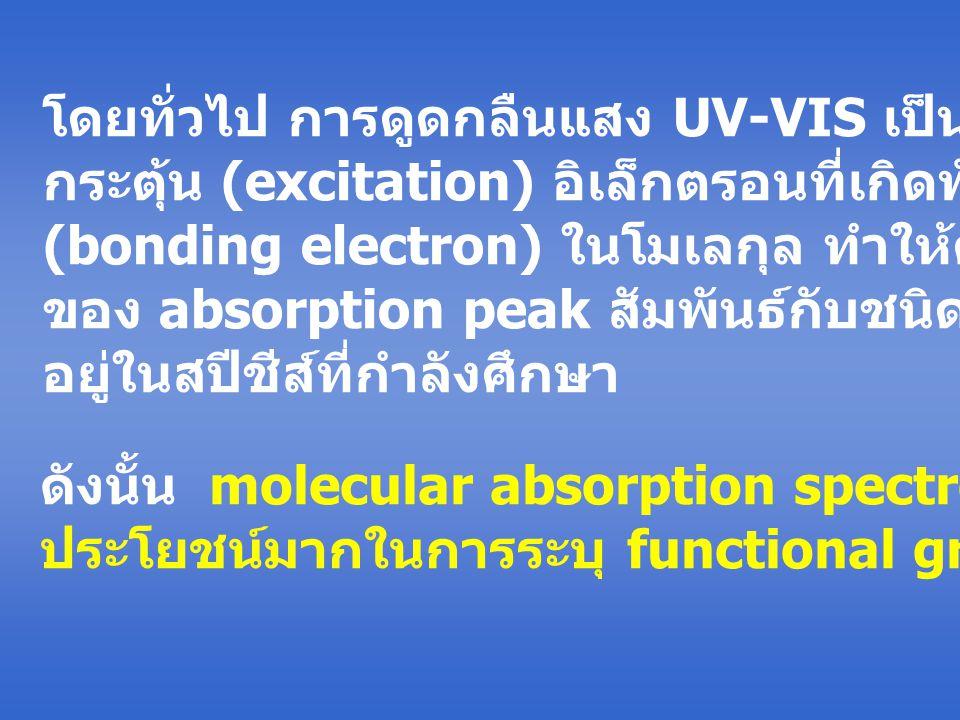 โดยทั่วไป การดูดกลืนแสง UV-VIS เป็นผลจากการ
