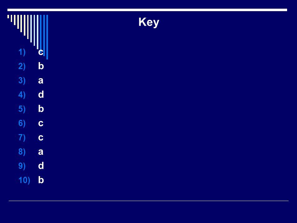 Key c b a d