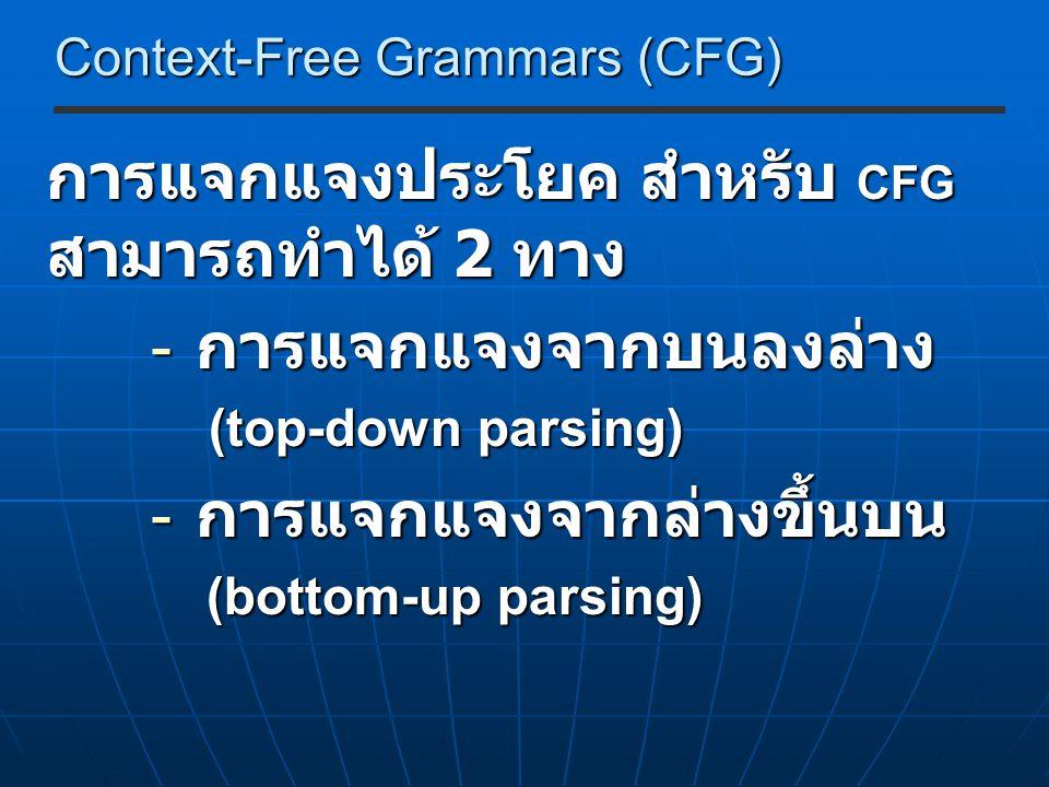 การแจกแจงประโยค สำหรับ CFG สามารถทำได้ 2 ทาง การแจกแจงจากบนลงล่าง
