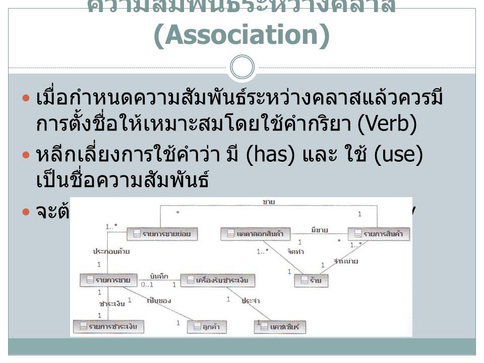 ความสัมพันธ์ระหว่างคลาส (Association)