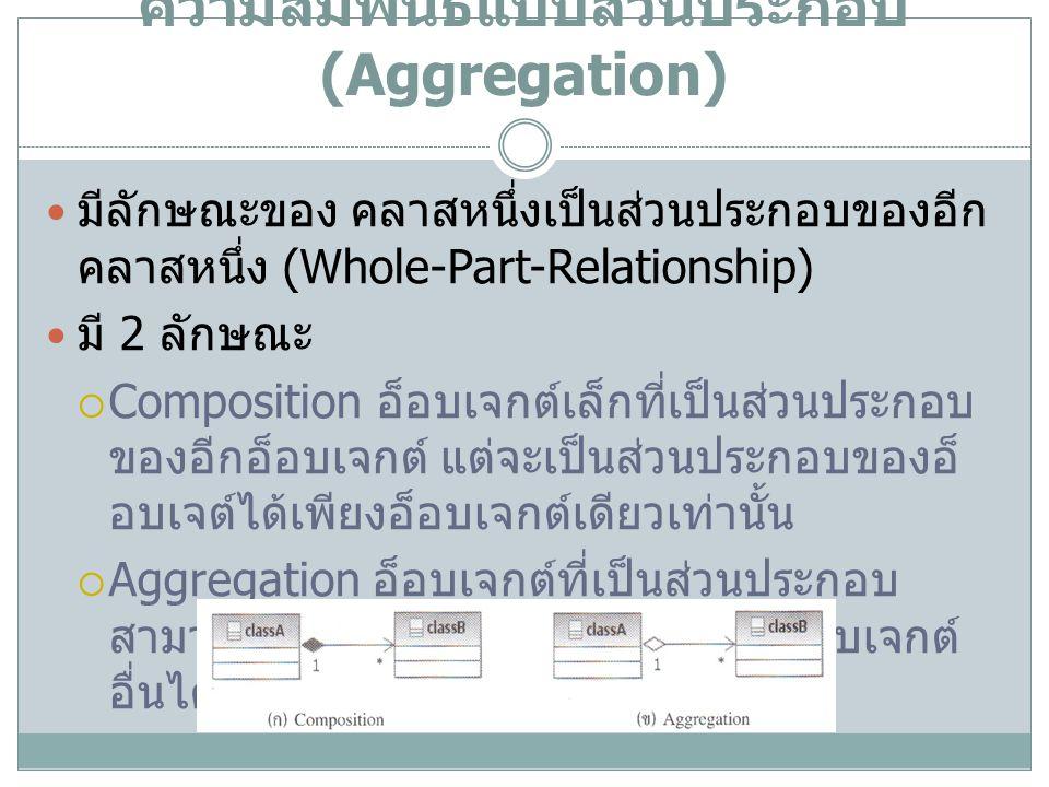 ความสัมพันธ์แบบส่วนประกอบ (Aggregation)
