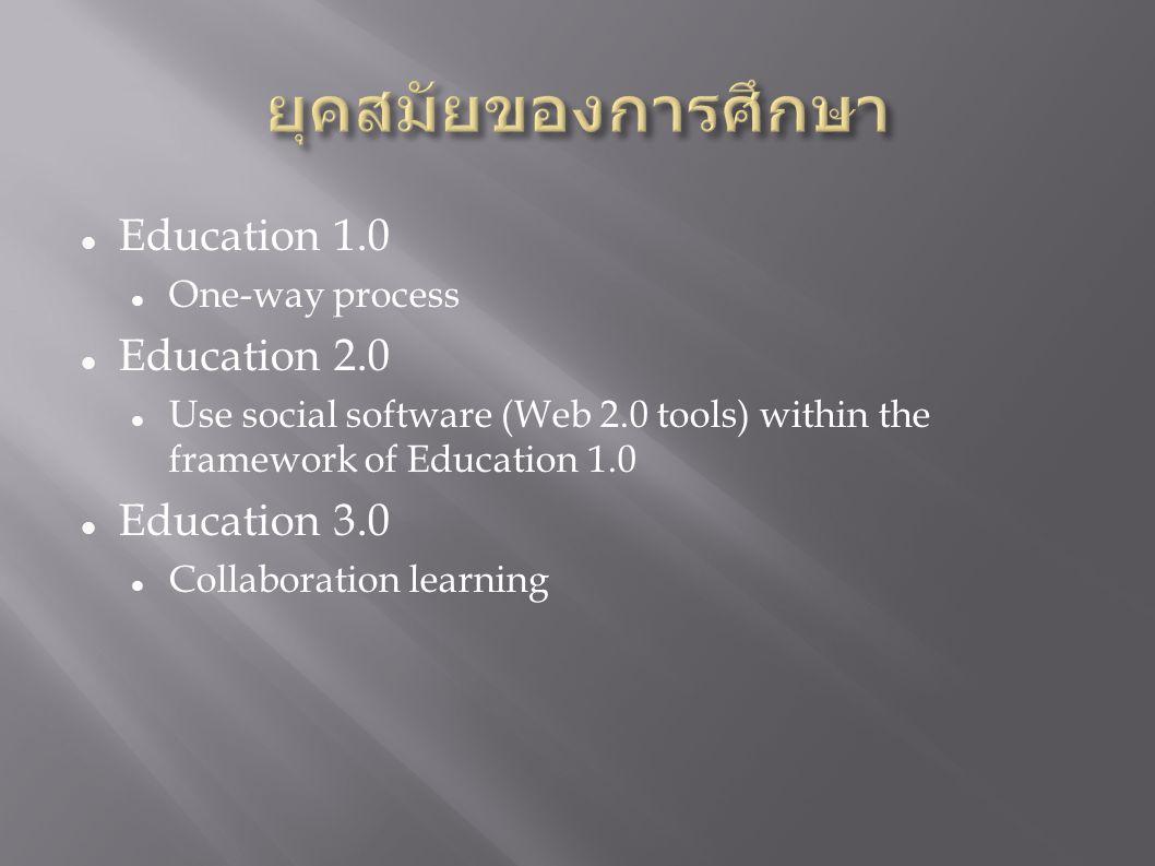 ยุคสมัยของการศึกษา Education 1.0 Education 2.0 Education 3.0