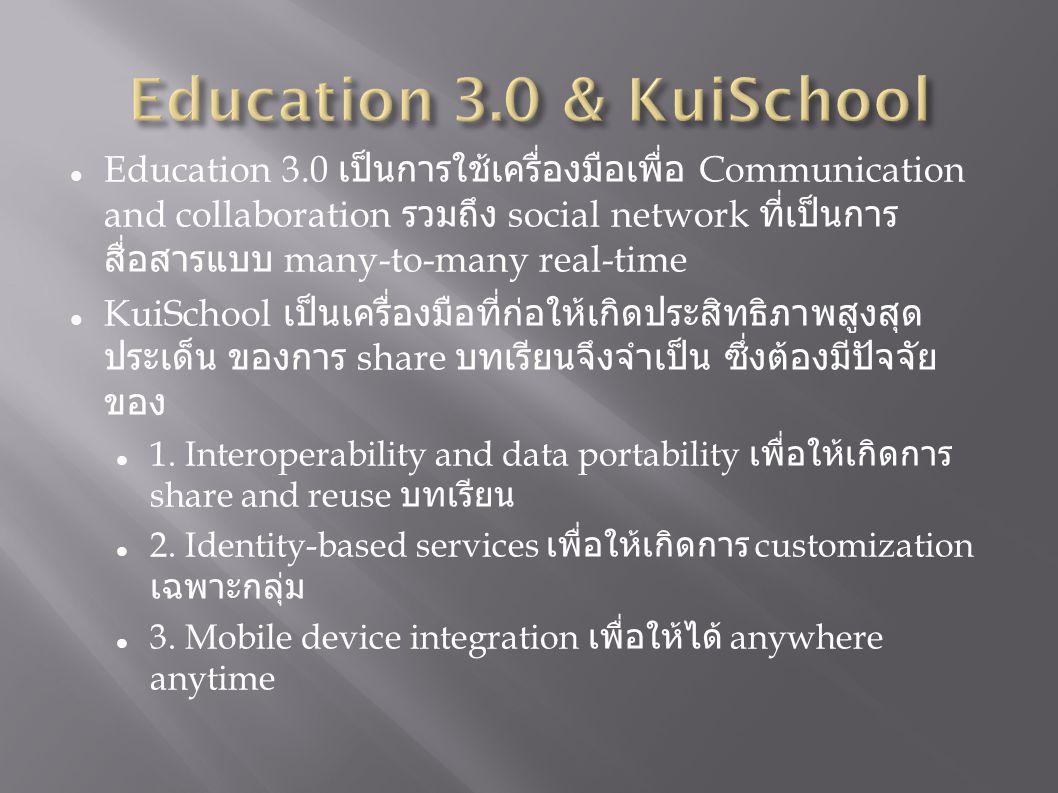 Education 3.0 & KuiSchool