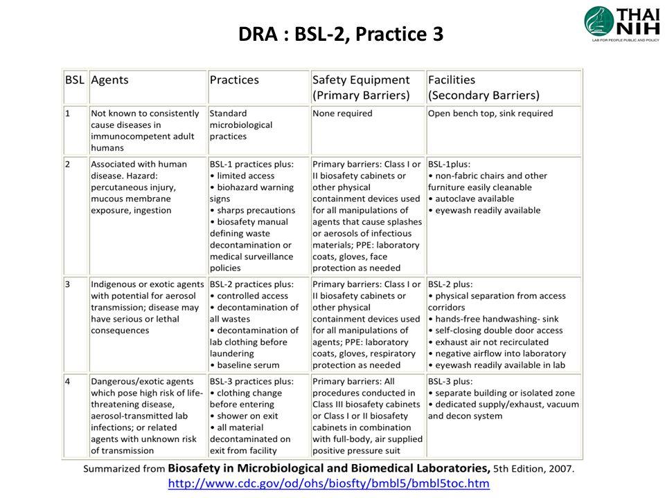 DRA : BSL-2, Practice 3