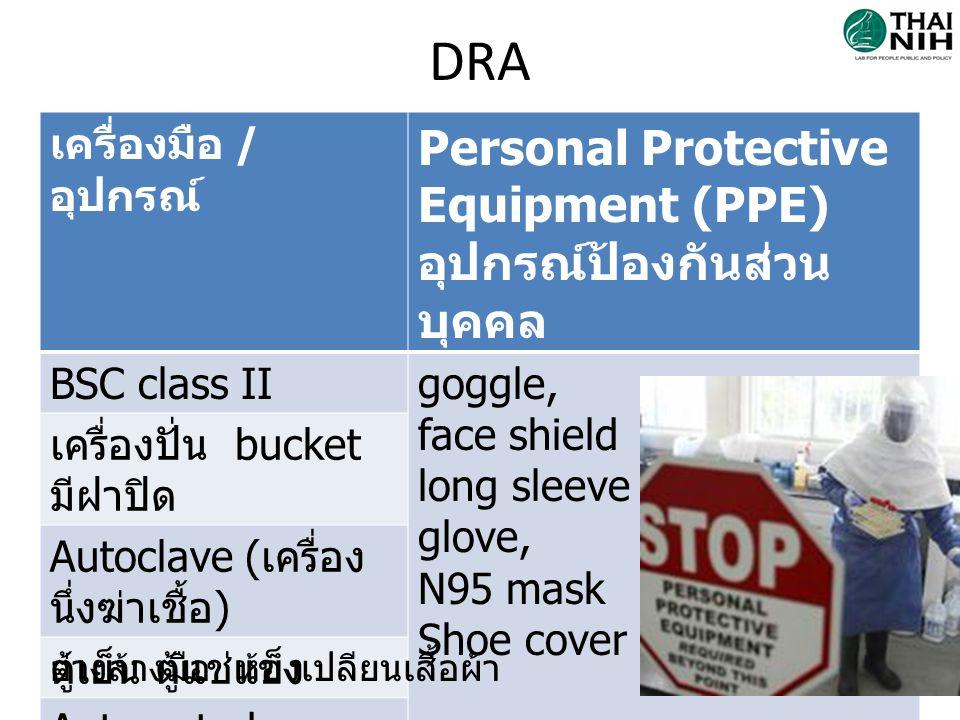 DRA Personal Protective Equipment (PPE) อุปกรณ์ป้องกันส่วนบุคคล