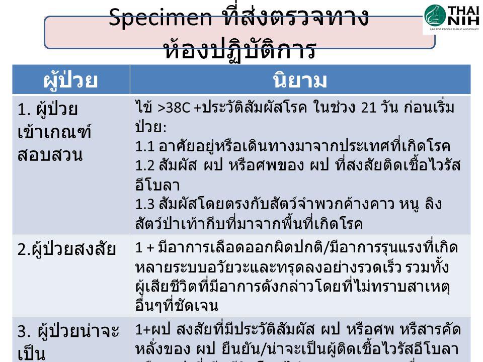 Specimen ที่ส่งตรวจทางห้องปฏิบัติการ
