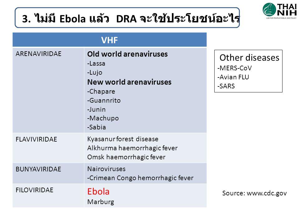 3. ไม่มี Ebola แล้ว DRA จะใช้ประโยชน์อะไร
