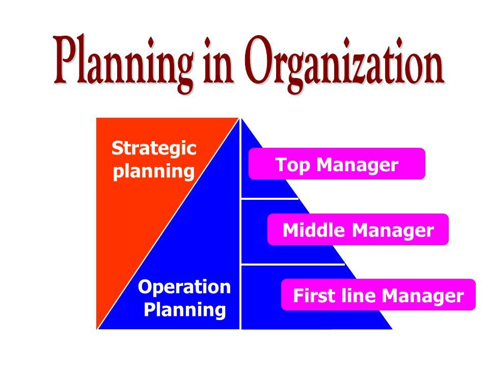 Planning in Organization
