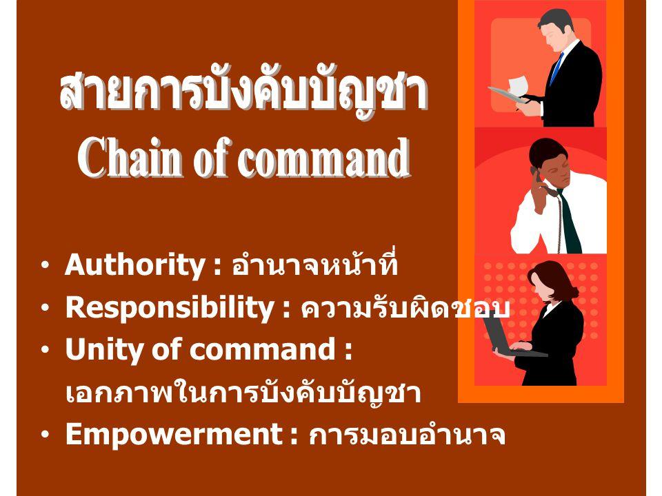 สายการบังคับบัญชา Chain of command