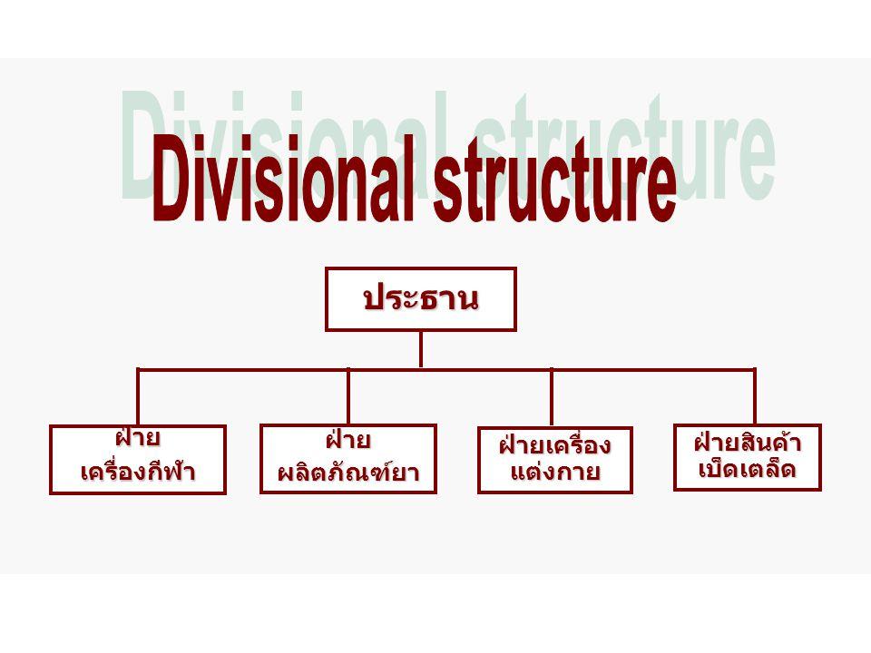 Divisional structure ประธาน ฝ่าย เครื่องกีฬา ฝ่าย ผลิตภัณฑ์ยา