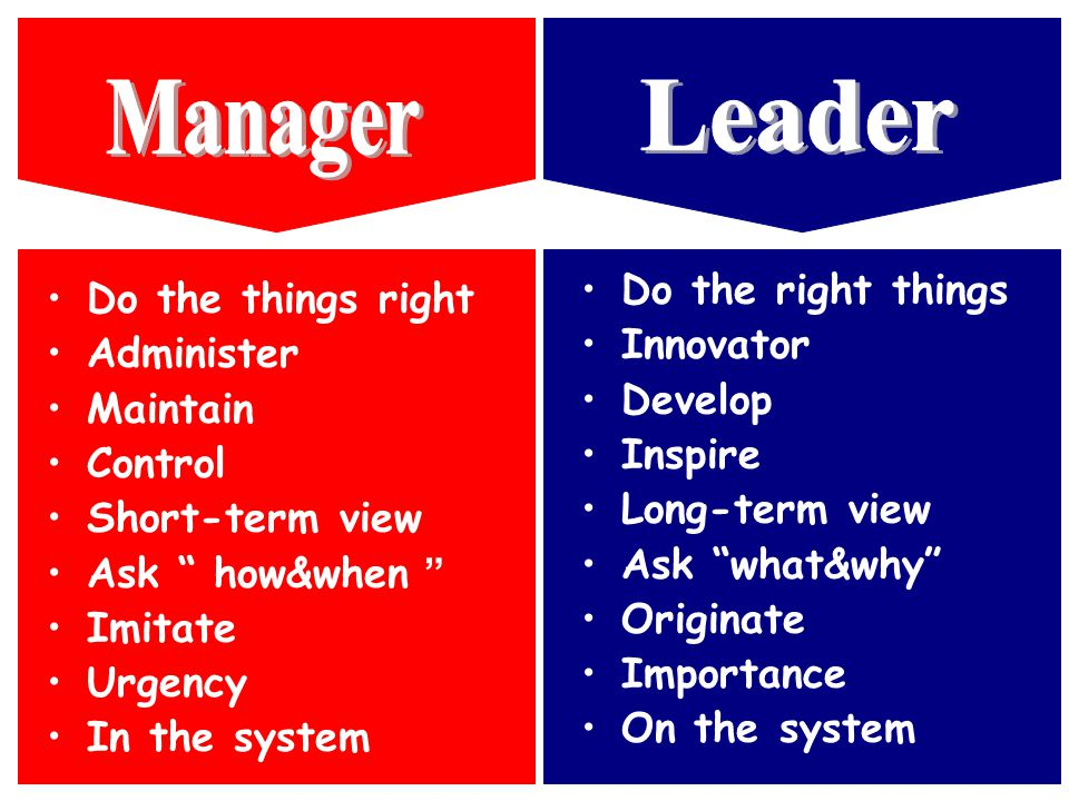 Manager Leader Do the right things Do the things right Innovator