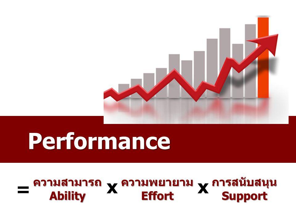 Performance x x = ความสามารถ Ability ความพยายาม Effort การสนับสนุน