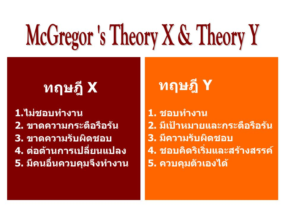 McGregor s Theory X & Theory Y