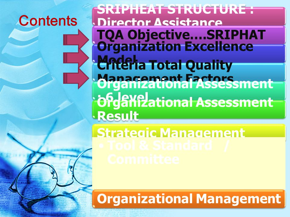 Contents SRIPHEAT STRUCTURE : Director Assistance