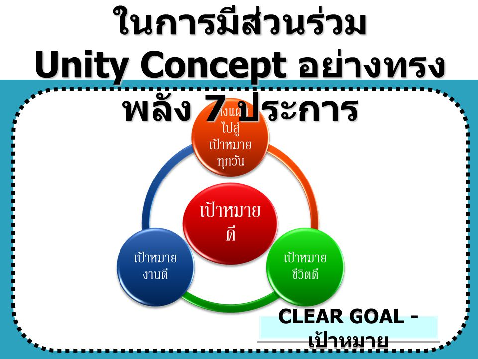 หลักการสร้าง แรงบันดาลใจในการมีส่วนร่วม Unity Concept อย่างทรงพลัง 7 ประการ