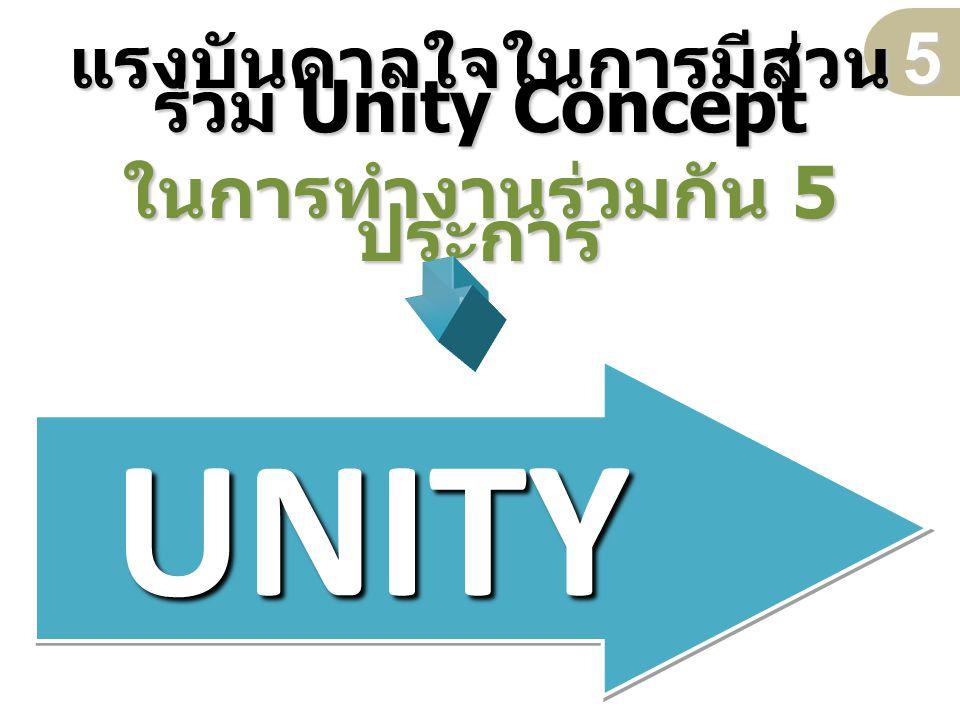 แรงบันดาลใจในการมีส่วนร่วม Unity Concept ในการทำงานร่วมกัน 5 ประการ