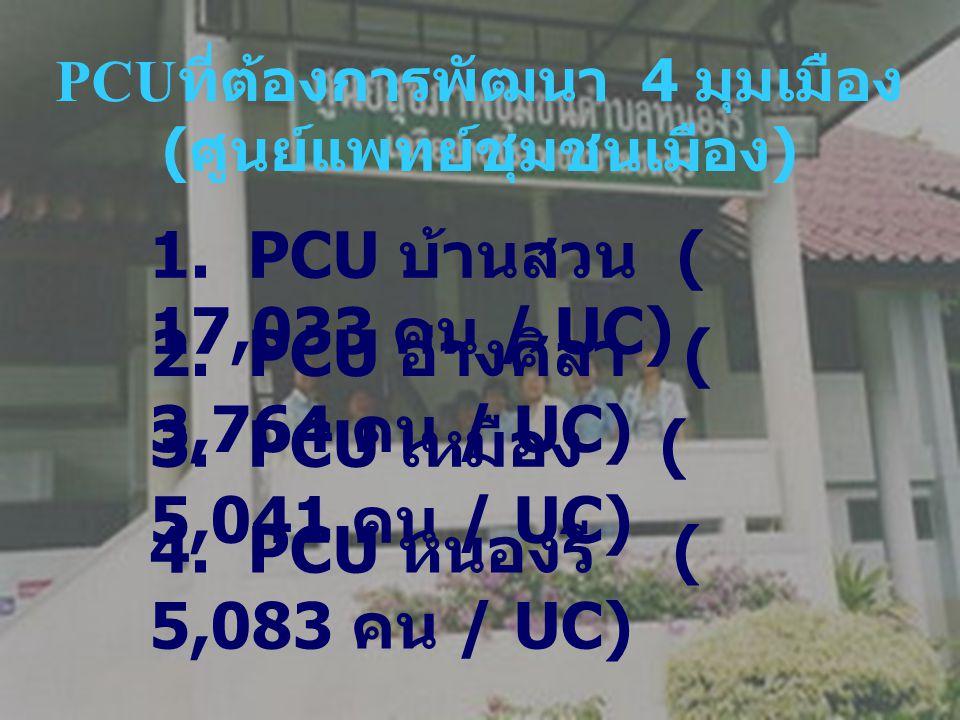 PCUที่ต้องการพัฒนา 4 มุมเมือง (ศูนย์แพทย์ชุมชนเมือง)