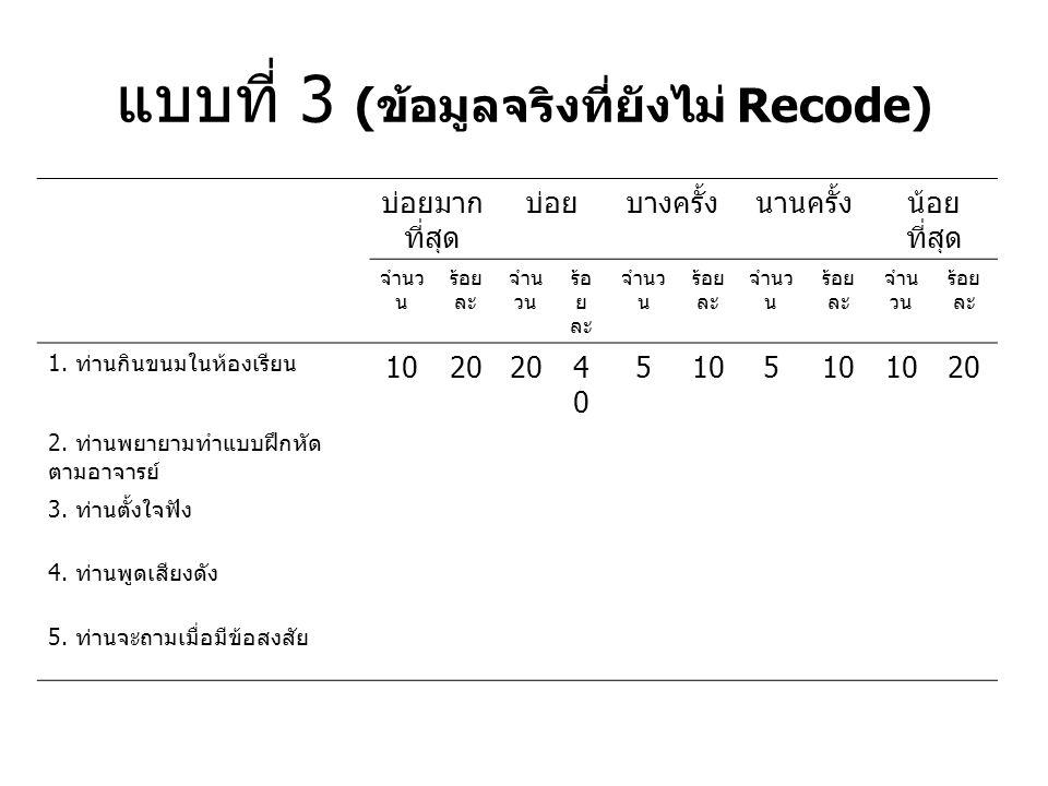 แบบที่ 3 (ข้อมูลจริงที่ยังไม่ Recode)