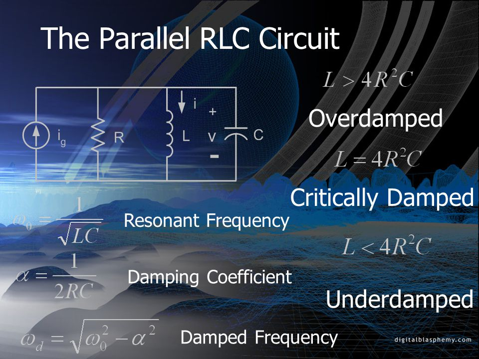 The Parallel RLC Circuit