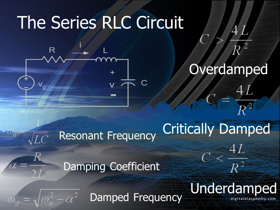 The Series RLC Circuit Overdamped Critically Damped Underdamped