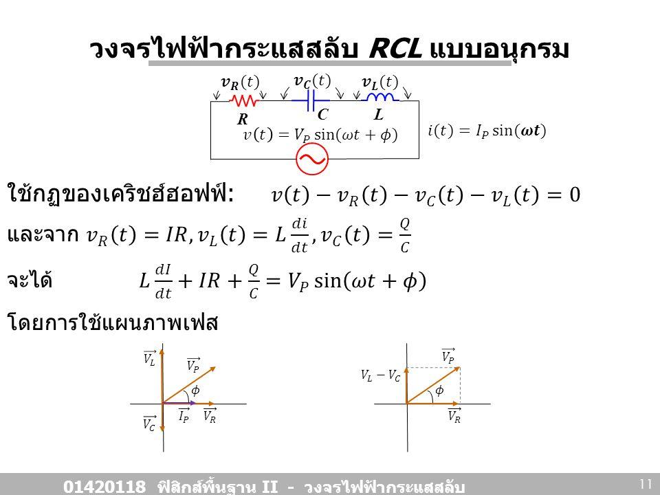 วงจรไฟฟ้ากระแสสลับ RCL แบบอนุกรม