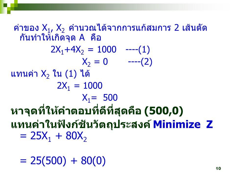 หาจุดที่ให้คำตอบที่ดีที่สุดคือ (500,0)