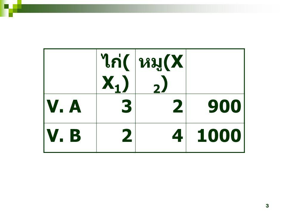 ไก่(X1) หมู(X2) V. A 3 2 900 V. B 4 1000