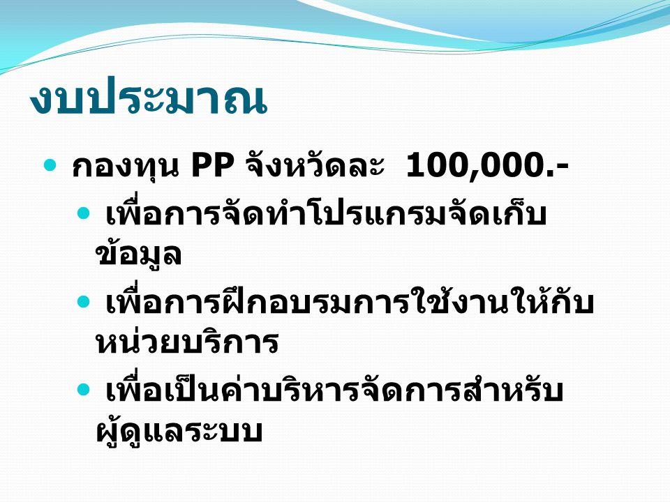 งบประมาณ กองทุน PP จังหวัดละ 100,000.-