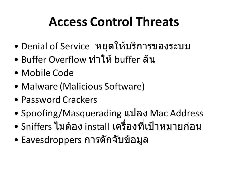 Access Control Threats