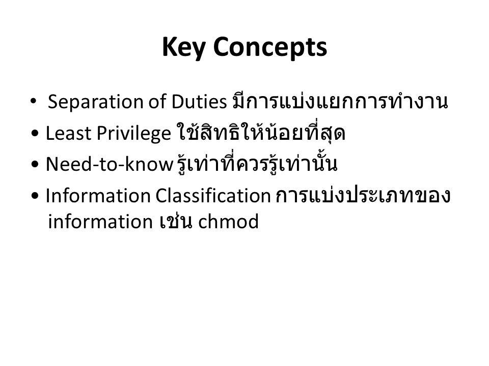 Key Concepts Separation of Duties มีการแบ่งแยกการทำงาน