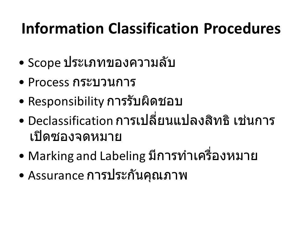 Information Classification Procedures