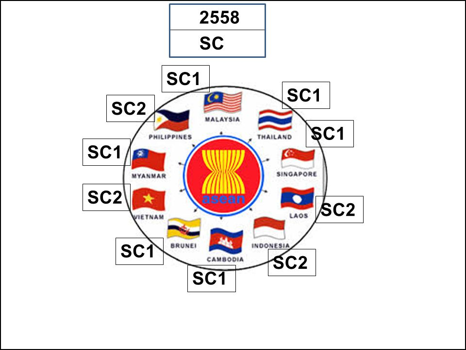 2558 SC SC1 SC2 SC1 SC1 SC2 SC1 SC1 SC2 SC2 SC1 SC2 SC1