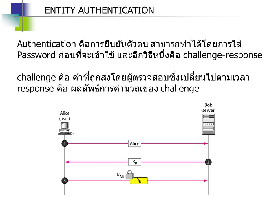 ENTITY AUTHENTICATION