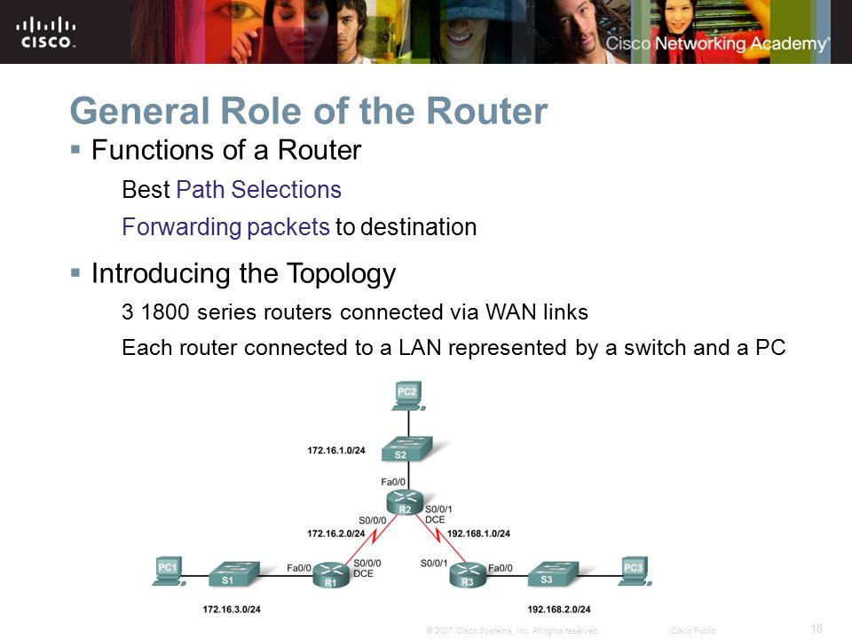 General Role of the Router