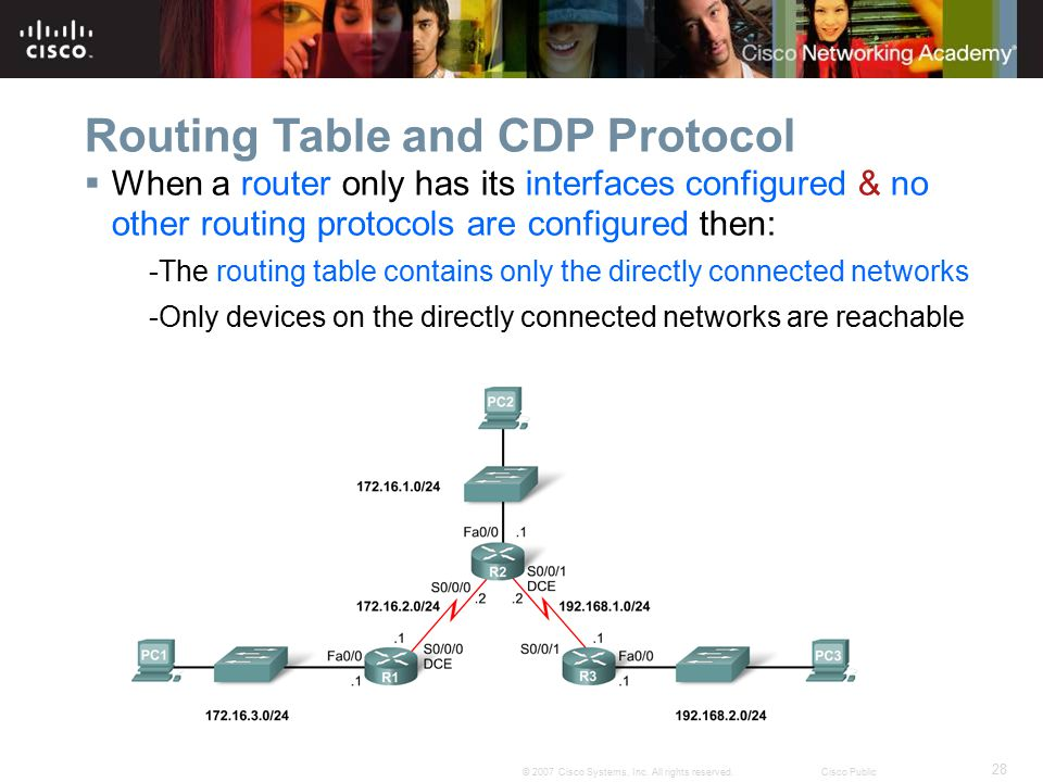 Routing Table and CDP Protocol