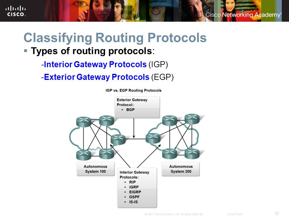 Classifying Routing Protocols