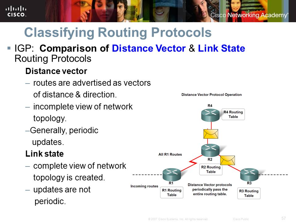 distance vector routing vs link state routing