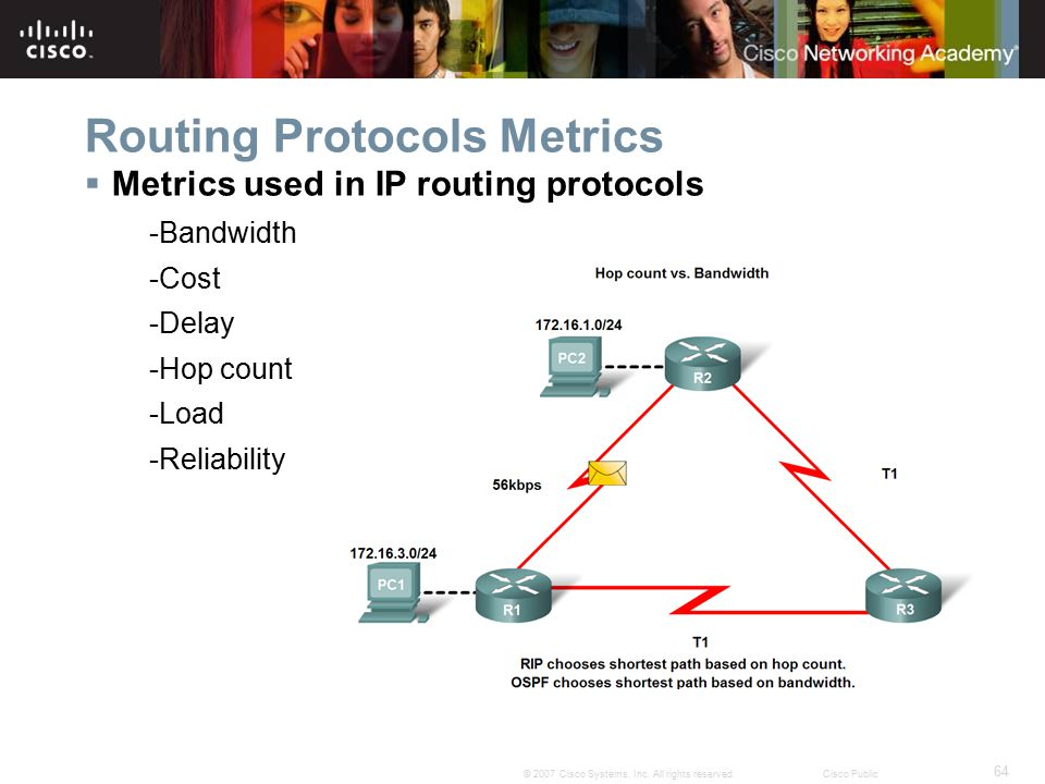 Routing Protocols Metrics