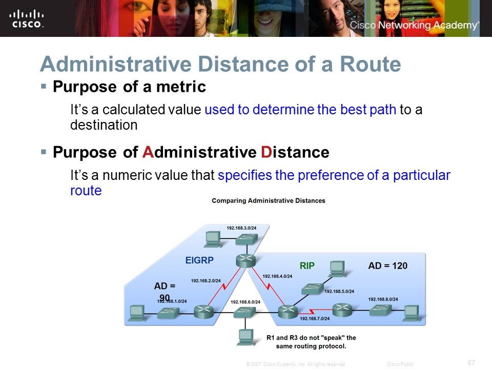 Administrative Distance of a Route