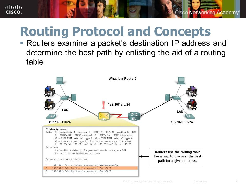Routing Protocol and Concepts